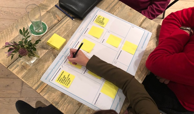 6 november 2018 // Workshop Business Model Canvas